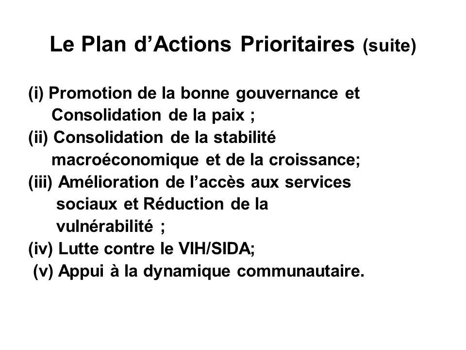 Le Plan dActions Prioritaires (suite) (i) Promotion de la bonne gouvernance et Consolidation de la paix ; (ii) Consolidation de la stabilité macroéconomique et de la croissance; (iii) Amélioration de laccès aux services sociaux et Réduction de la vulnérabilité ; (iv) Lutte contre le VIH/SIDA; (v) Appui à la dynamique communautaire.