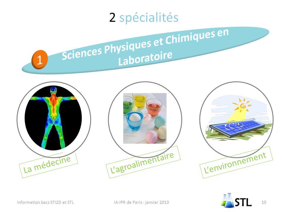 2 spécialités Information bacs STI2D et STLIA-IPR de Paris - janvier 201310 LenvironnementLagroalimentaire La médecine