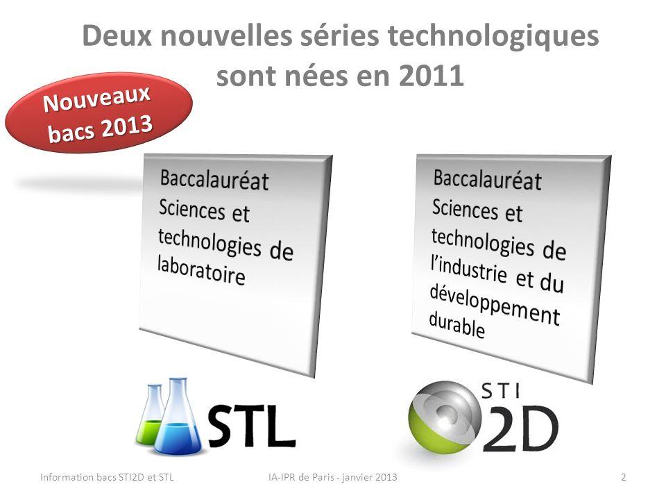 Deux nouvelles séries technologiques sont nées en 2011 IA-IPR de Paris - janvier 2013Information bacs STI2D et STL2 Nouveaux bacs 2013