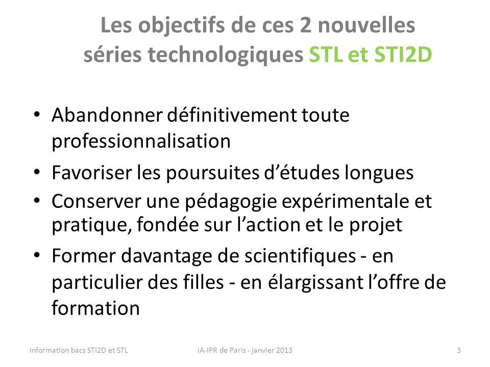 Les objectifs de ces 2 nouvelles séries technologiques STL et STI2D Abandonner définitivement toute professionnalisation Favoriser les poursuites détu