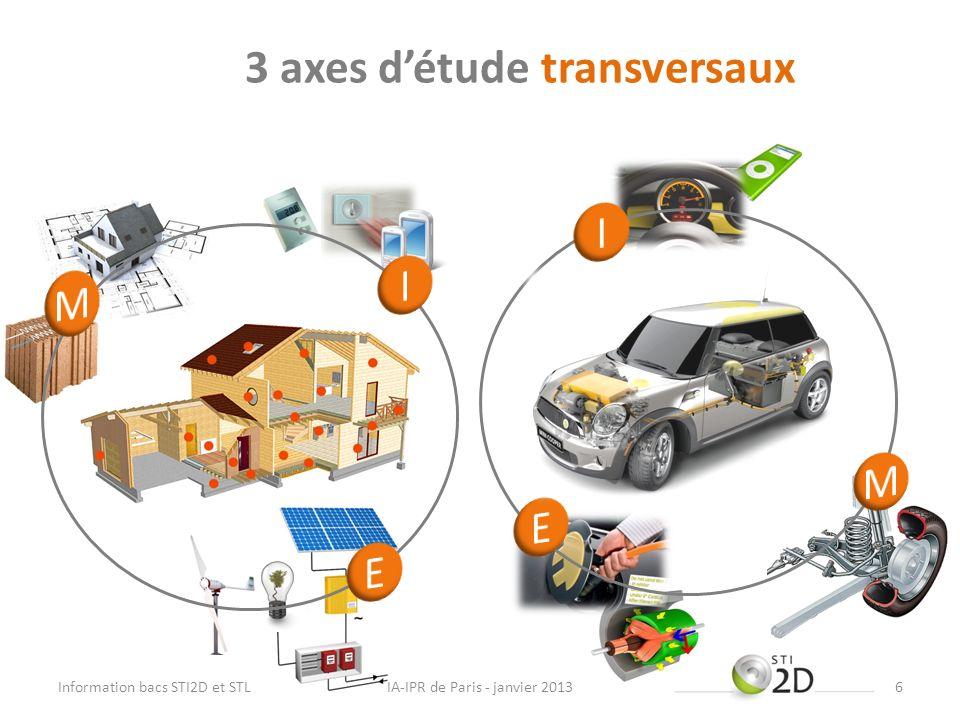 3 axes détude transversaux IA-IPR de Paris - janvier 2013Information bacs STI2D et STL6