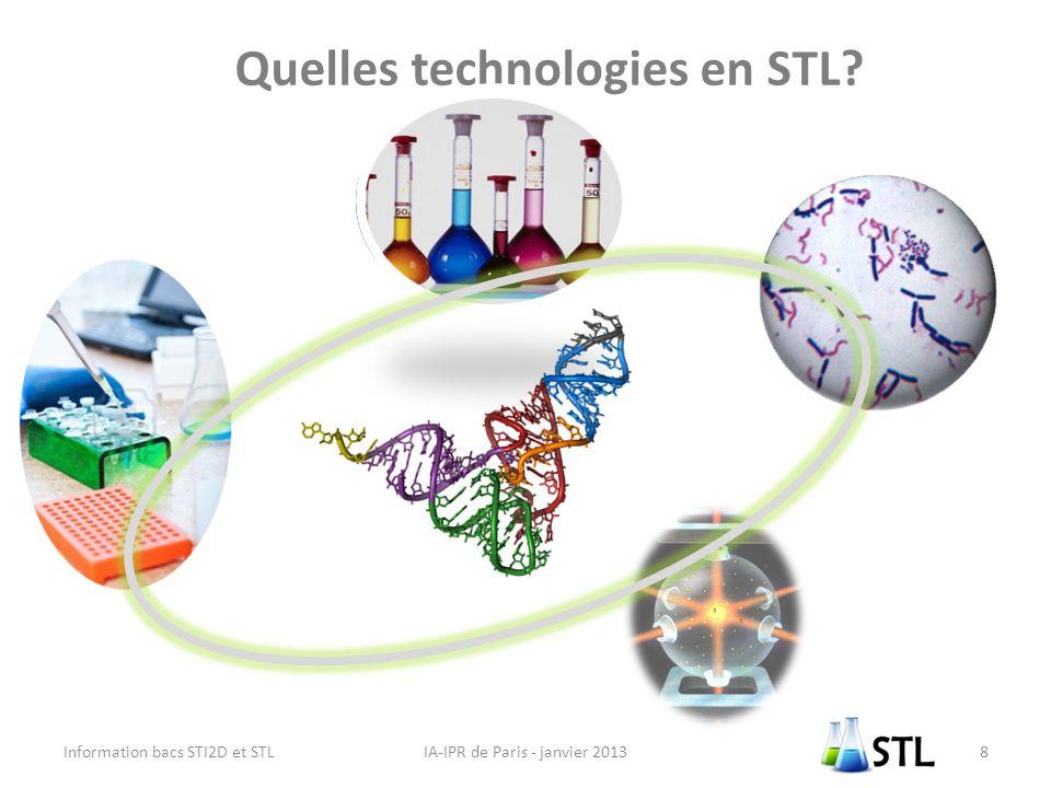 Quelles technologies en STL? IA-IPR de Paris - janvier 2013Information bacs STI2D et STL8