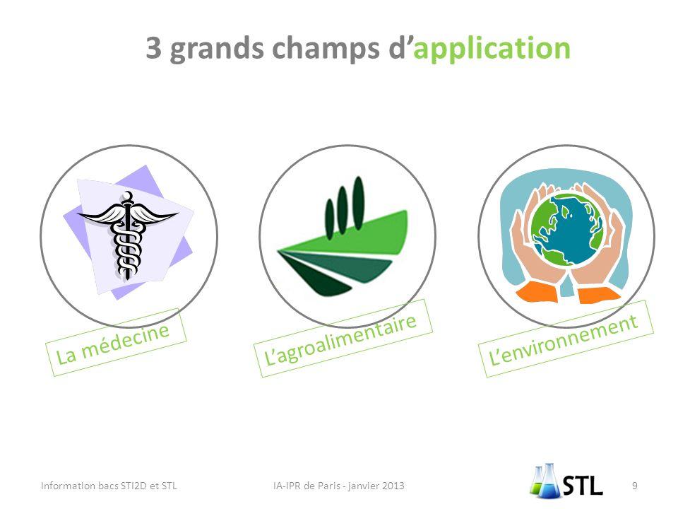 3 grands champs dapplication IA-IPR de Paris - janvier 2013Information bacs STI2D et STL9 La médecine LenvironnementLagroalimentaire