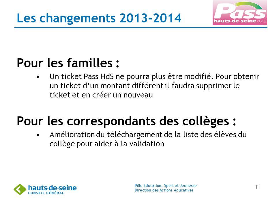 Pôle Education, Sport et Jeunesse Direction des Actions éducatives 11 Les changements 2013-2014 Pour les familles : Un ticket Pass HdS ne pourra plus être modifié.