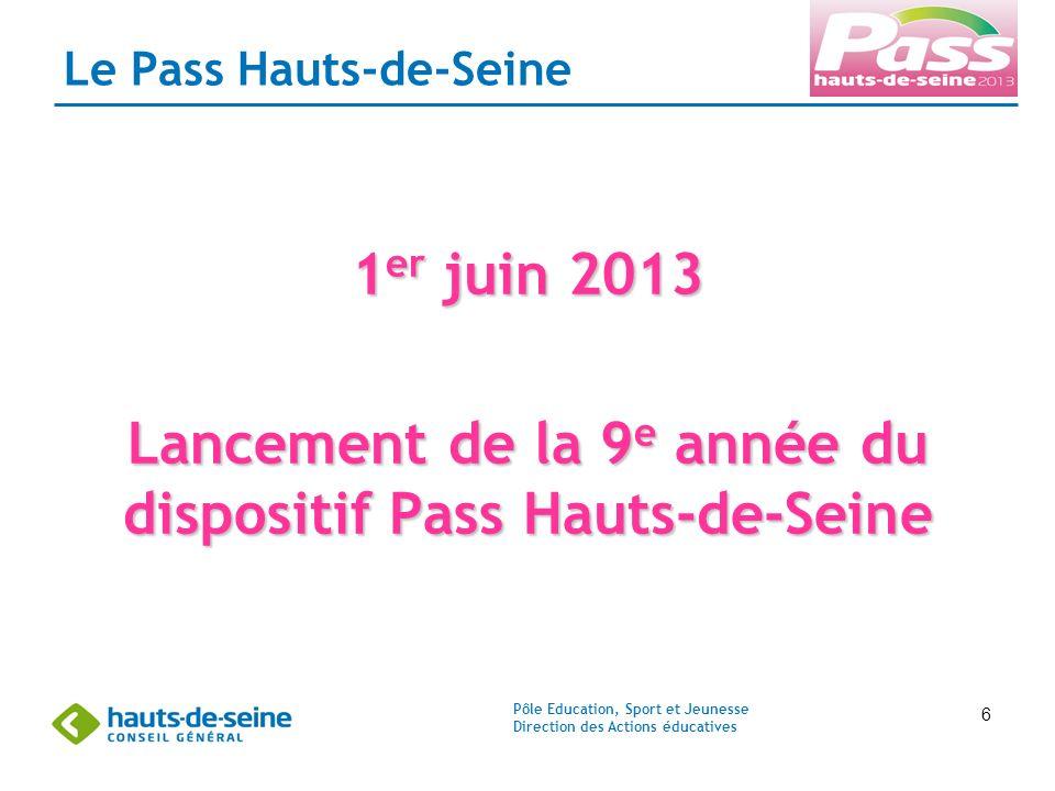 Pôle Education, Sport et Jeunesse Direction des Actions éducatives 6 Le Pass Hauts-de-Seine 1 er juin 2013 Lancement de la 9 e année du dispositif Pass Hauts-de-Seine