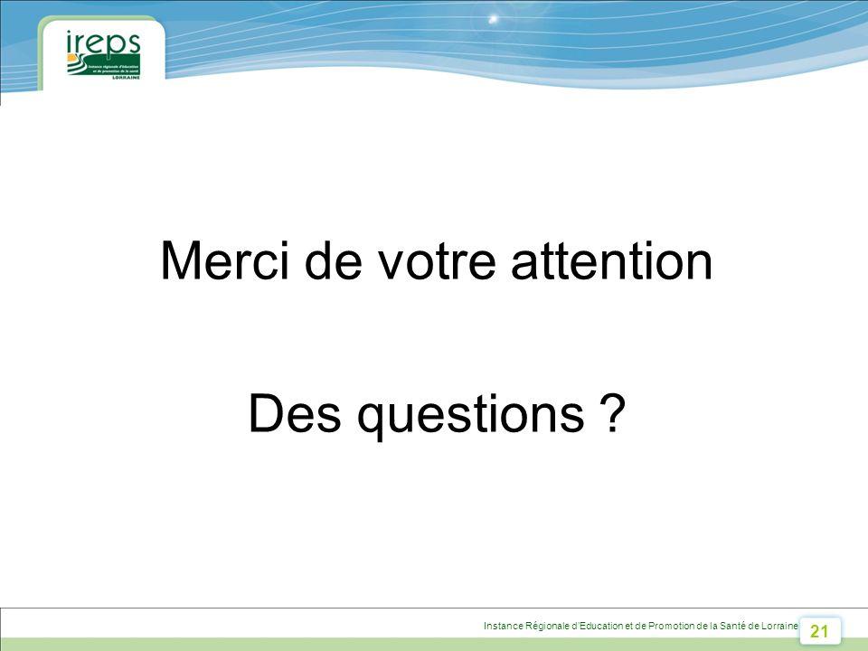 21 Instance Régionale dEducation et de Promotion de la Santé de Lorraine Merci de votre attention Des questions