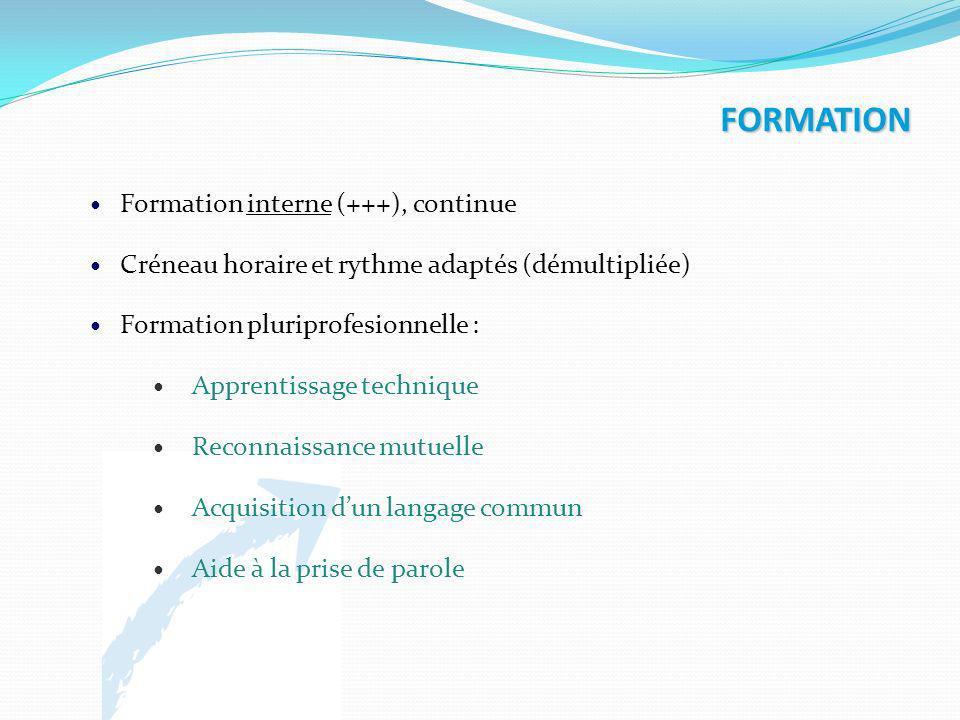 FORMATION Formation interne (+++), continue Créneau horaire et rythme adaptés (démultipliée) Formation pluriprofesionnelle : Apprentissage technique R
