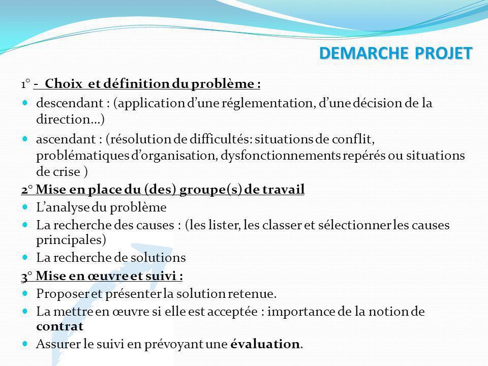 DEMARCHE PROJET 1° - Choix et définition du problème : descendant : (application dune réglementation, dune décision de la direction…) ascendant : (rés