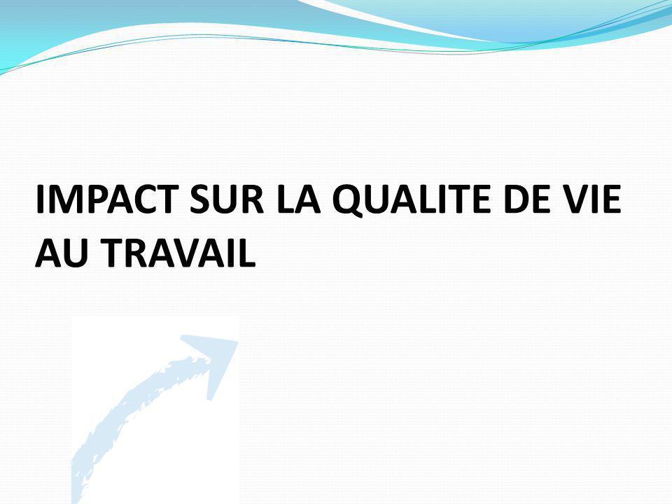 IMPACT SUR LA QUALITE DE VIE AU TRAVAIL