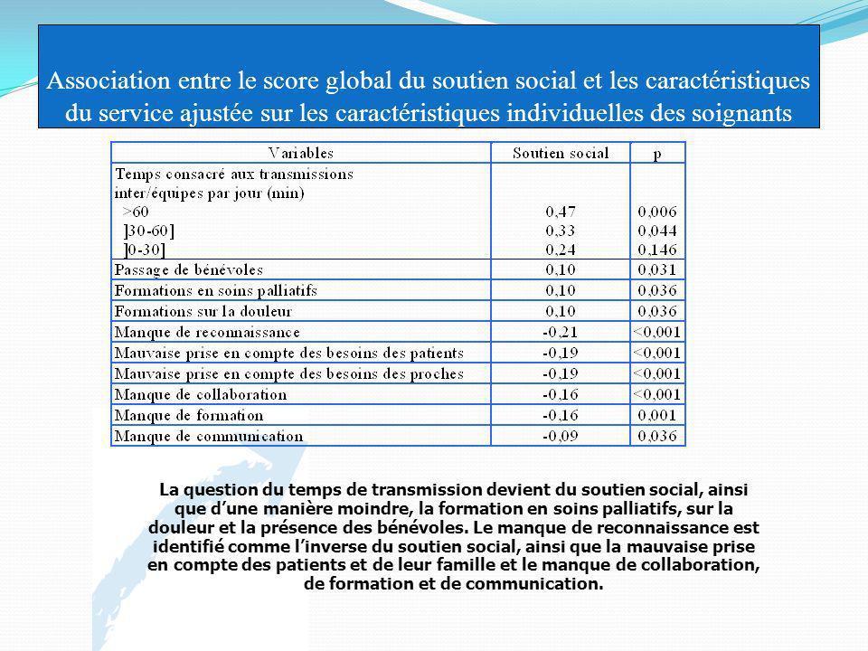 Association entre le score global du soutien social et les caractéristiques du service ajustée sur les caractéristiques individuelles des soignants La