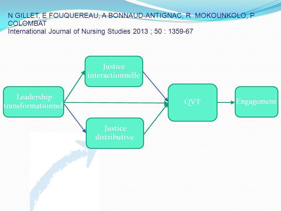 QVT Justice distributive Leadership transformationnel Justice interactionnelle Engagement N GILLET, E FOUQUEREAU, A BONNAUD-ANTIGNAC, R MOKOUNKOLO, P