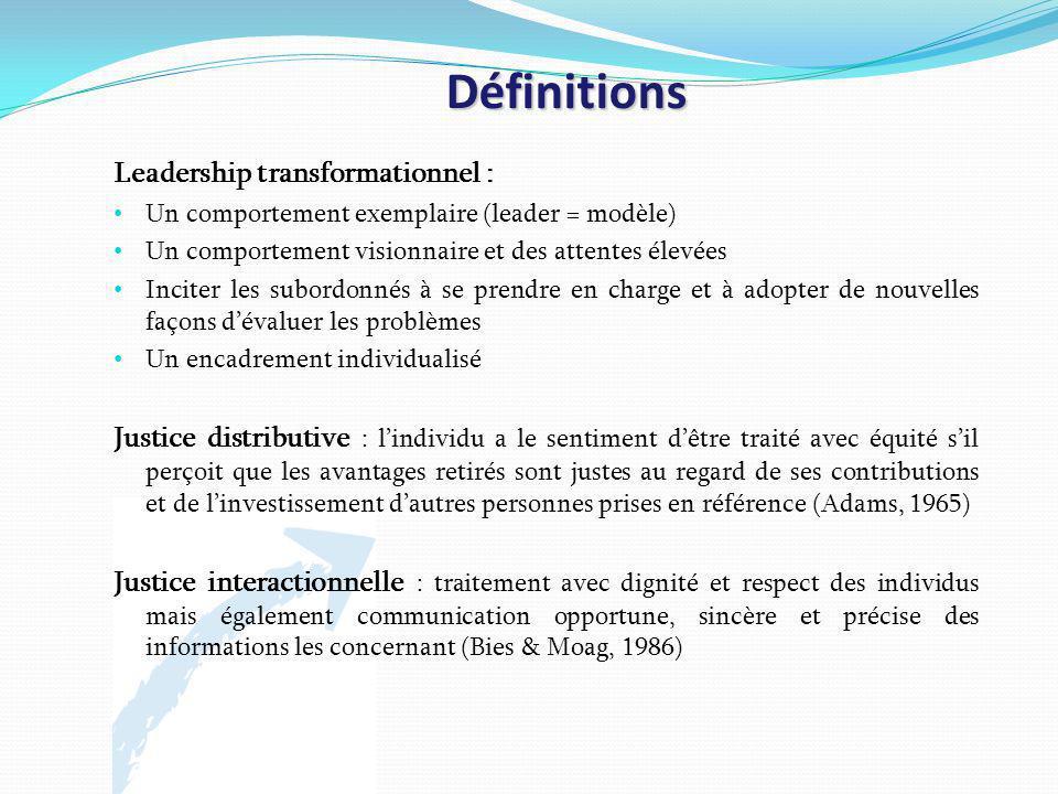 Définitions Leadership transformationnel : Un comportement exemplaire (leader = modèle) Un comportement visionnaire et des attentes élevées Inciter le