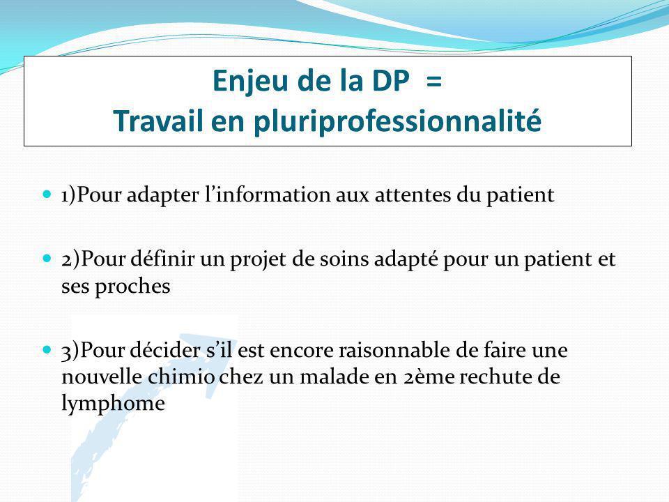 Enjeu de la DP = Travail en pluriprofessionnalité 1)Pour adapter linformation aux attentes du patient 2)Pour définir un projet de soins adapté pour un