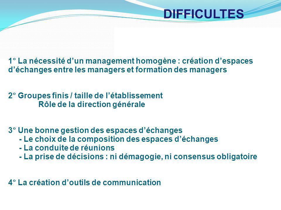 DIFFICULTES 1° La nécessité dun management homogène : création despaces déchanges entre les managers et formation des managers 2° Groupes finis / tail