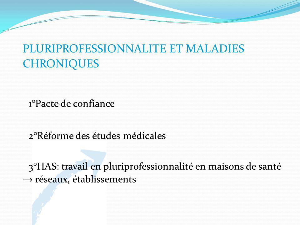 PLURIPROFESSIONNALITE ET MALADIES CHRONIQUES 1°Pacte de confiance 2°Réforme des études médicales 3°HAS: travail en pluriprofessionnalité en maisons de