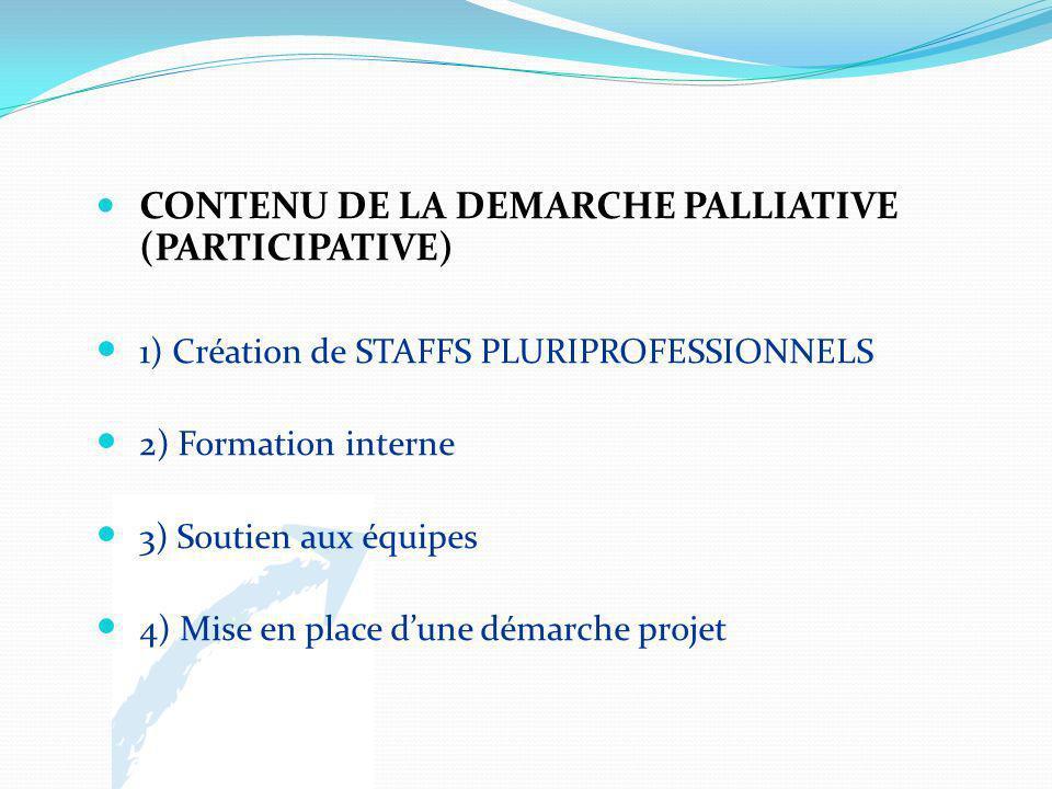 CONTENU DE LA DEMARCHE PALLIATIVE (PARTICIPATIVE) 1) Création de STAFFS PLURIPROFESSIONNELS 2) Formation interne 3) Soutien aux équipes 4) Mise en pla