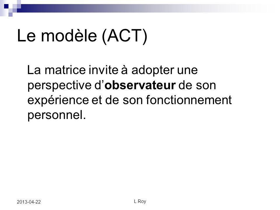 L.Roy 2013-04-22 Le modèle (ACT) La matrice invite à adopter une perspective dobservateur de son expérience et de son fonctionnement personnel.