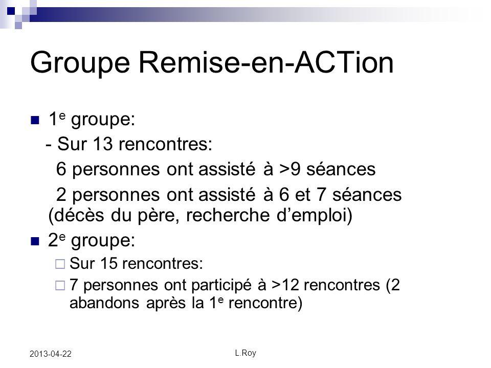 L.Roy 2013-04-22 Groupe Remise-en-ACTion 1 e groupe: - Sur 13 rencontres: 6 personnes ont assisté à >9 séances 2 personnes ont assisté à 6 et 7 séance
