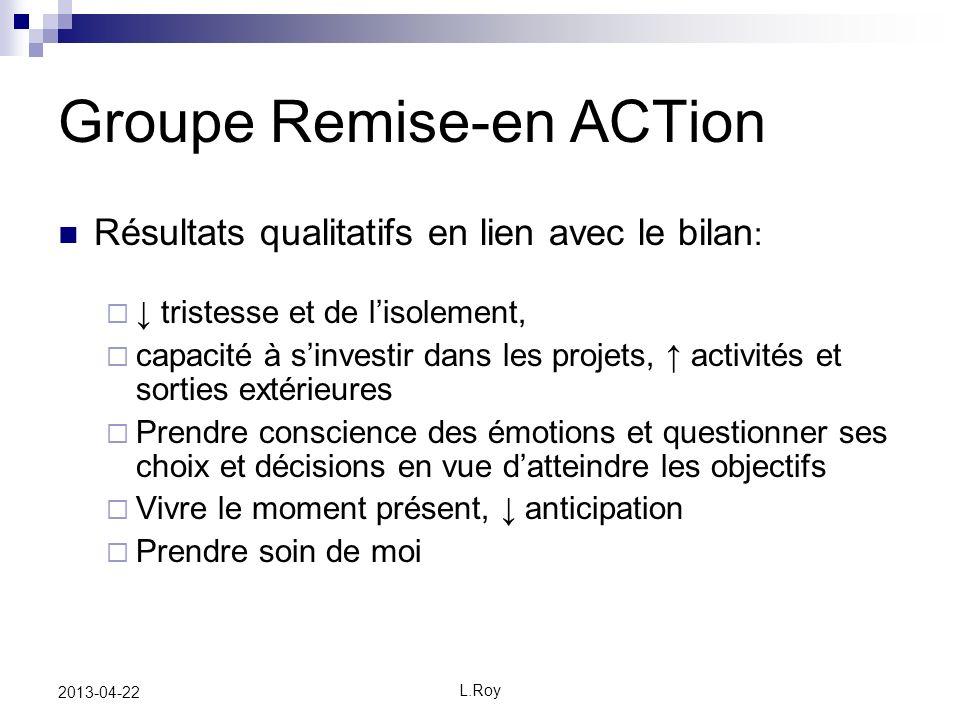 L.Roy 2013-04-22 Groupe Remise-en ACTion Résultats qualitatifs en lien avec le bilan : tristesse et de lisolement, capacité à sinvestir dans les proje