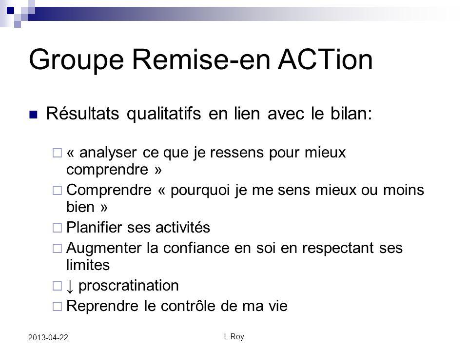 L.Roy 2013-04-22 Groupe Remise-en ACTion Résultats qualitatifs en lien avec le bilan: « analyser ce que je ressens pour mieux comprendre » Comprendre