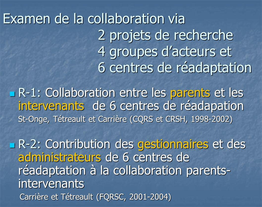 La collaboration selon les administrateurs Attentes Attentes Fonctionnement assurant la satisfaction de tout le monde Fonctionnement assurant la satisfaction de tout le monde Actions Actions Écoute Relations publiques
