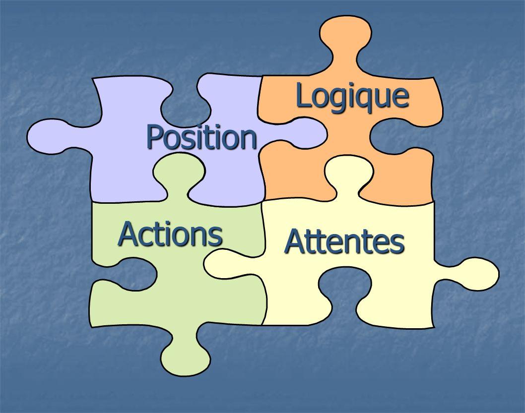 Participants R-2 :Administrateurs : 17R-1 : Intervenants : 59 R-1 : Parents : 116R-2 : Gestionnaires : 31