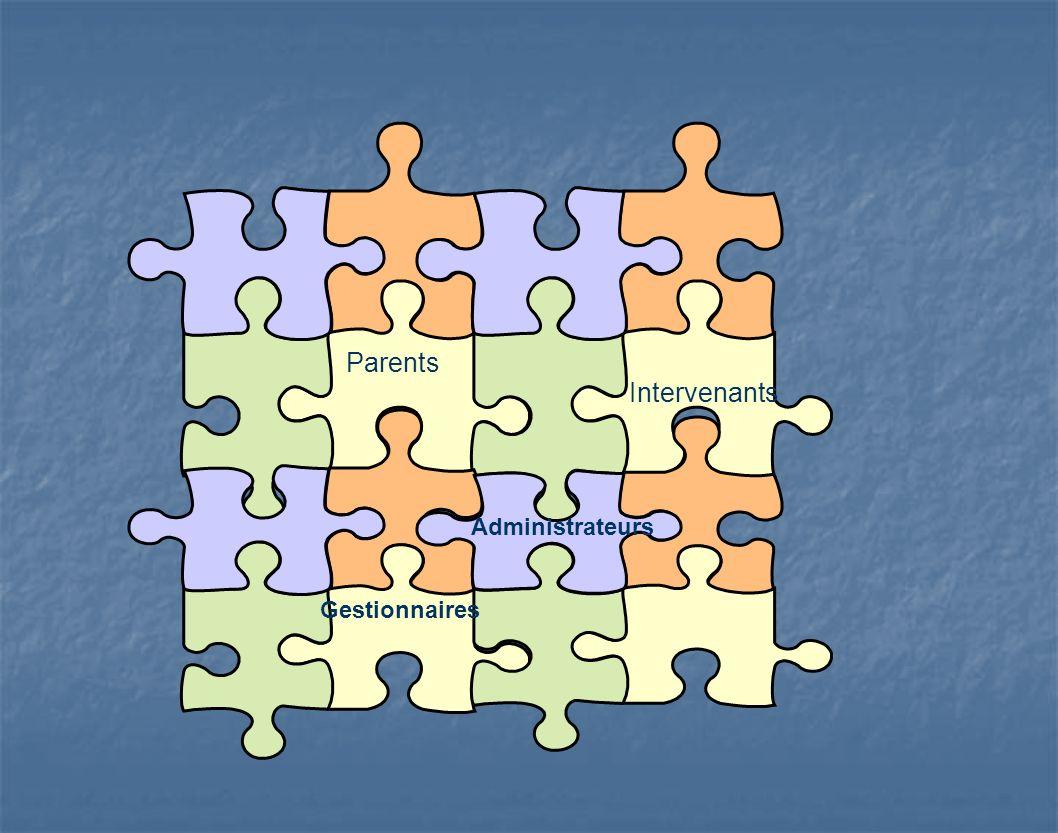 Position des acteurs MSSS Agence Gestionnaires du CR* Comité multidisc.* Comité usagers* Intervenants du CR* Enfants et leur famille* Conseil de la famille de la famille Office Pers.