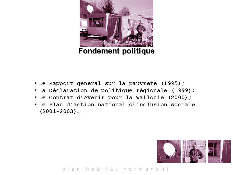 Fondement politique p l a n h a b i t a t p e r m a n e n t Le Rapport général sur la pauvreté (1995); La Déclaration de politique régionale (1999); Le Contrat dAvenir pour la Wallonie (2000); Le Plan daction national dinclusion sociale (2001-2003)…
