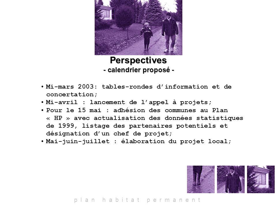 Perspectives - calendrier proposé - p l a n h a b i t a t p e r m a n e n t Mi-mars 2003: tables-rondes dinformation et de concertation; Mi-avril : lancement de lappel à projets; Pour le 15 mai : adhésion des communes au Plan « HP » avec actualisation des données statistiques de 1999, listage des partenaires potentiels et désignation dun chef de projet; Mai-juin-juillet : élaboration du projet local;