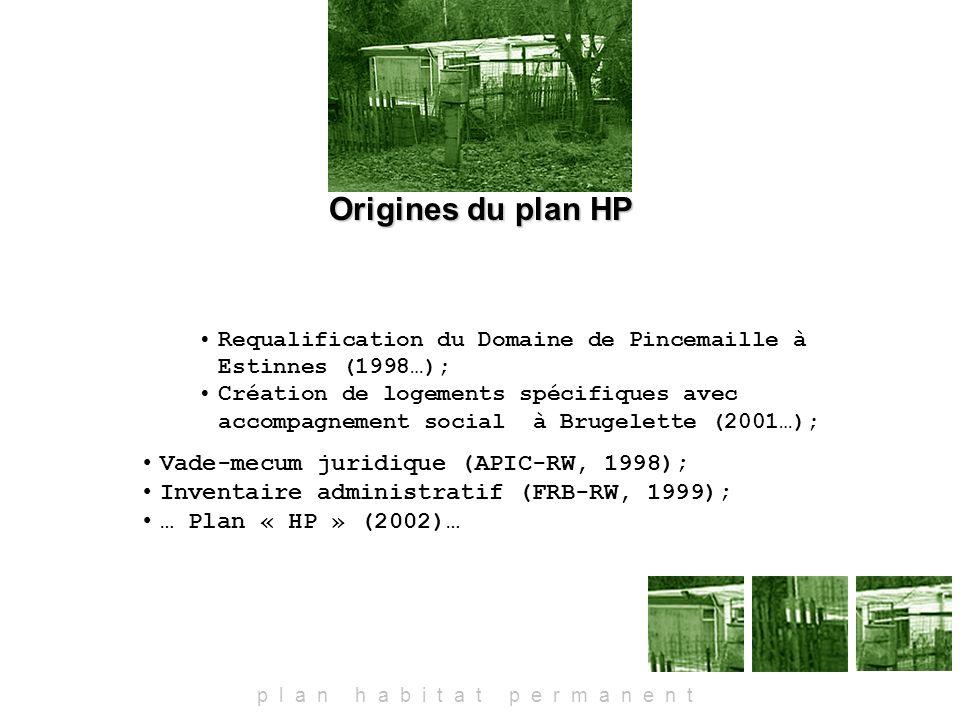Origines du plan HP p l a n h a b i t a t p e r m a n e n t Vade-mecum juridique (APIC-RW, 1998); Inventaire administratif (FRB-RW, 1999); … Plan « HP » (2002)… Requalification du Domaine de Pincemaille à Estinnes (1998…); Création de logements spécifiques avec accompagnement social à Brugelette (2001…);