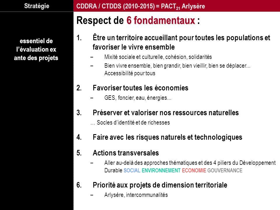 Stratégie CDDRA / CTDDS (2010-2015) = PACT 21 Arlysère 6 fondamentaux Respect de 6 fondamentaux : 1.Être un territoire accueillant pour toutes les pop