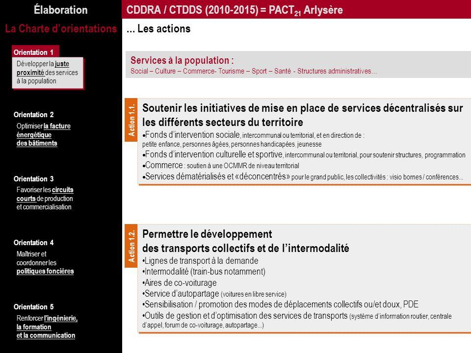 ÉlaborationCDDRA / CTDDS (2010-2015) = PACT 21 Arlysère La Charte dorientations... Les actions Services à la population : Social – Culture – Commerce-