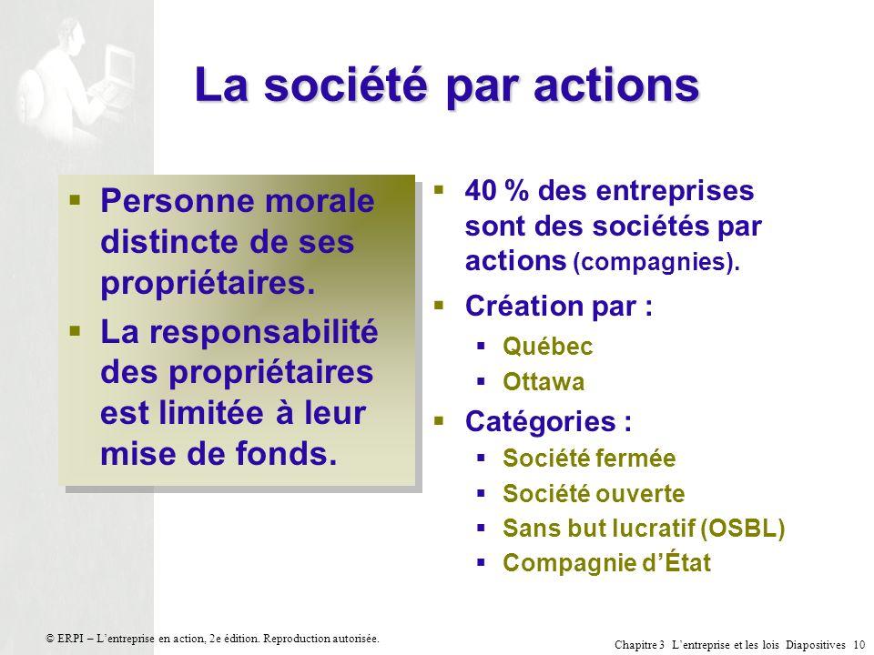 Chapitre 3 Lentreprise et les lois Diapositives 10 © ERPI – Lentreprise en action, 2e édition. Reproduction autorisée. La société par actions Personne