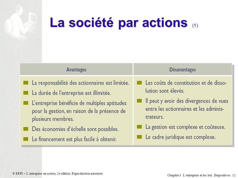 Chapitre 3 Lentreprise et les lois Diapositives 12 © ERPI – Lentreprise en action, 2e édition. Reproduction autorisée. La société par actions (1)