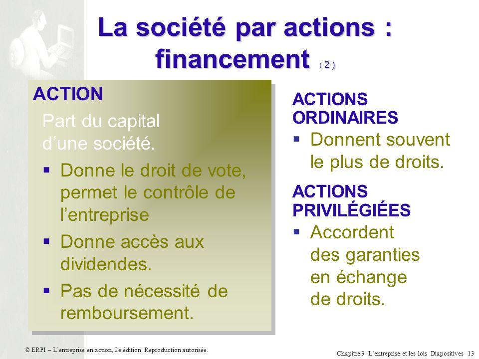 Chapitre 3 Lentreprise et les lois Diapositives 13 © ERPI – Lentreprise en action, 2e édition. Reproduction autorisée. La société par actions : financ