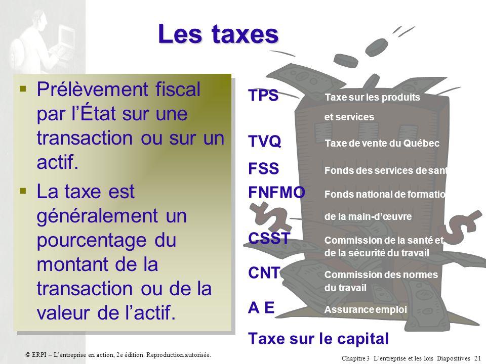 Chapitre 3 Lentreprise et les lois Diapositives 21 © ERPI – Lentreprise en action, 2e édition. Reproduction autorisée. Les taxes Prélèvement fiscal pa