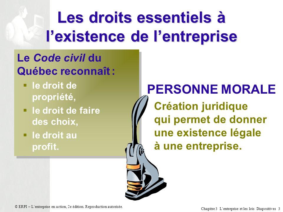 Chapitre 3 Lentreprise et les lois Diapositives 3 © ERPI – Lentreprise en action, 2e édition. Reproduction autorisée. Les droits essentiels à lexisten