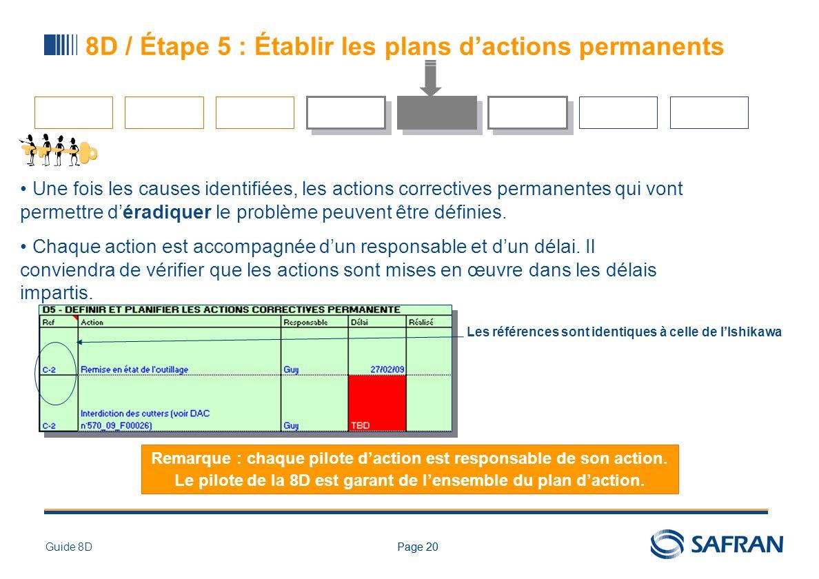 Page 20Guide 8DPage 20 8D / Étape 5 : Établir les plans dactions permanents Une fois les causes identifiées, les actions correctives permanentes qui v
