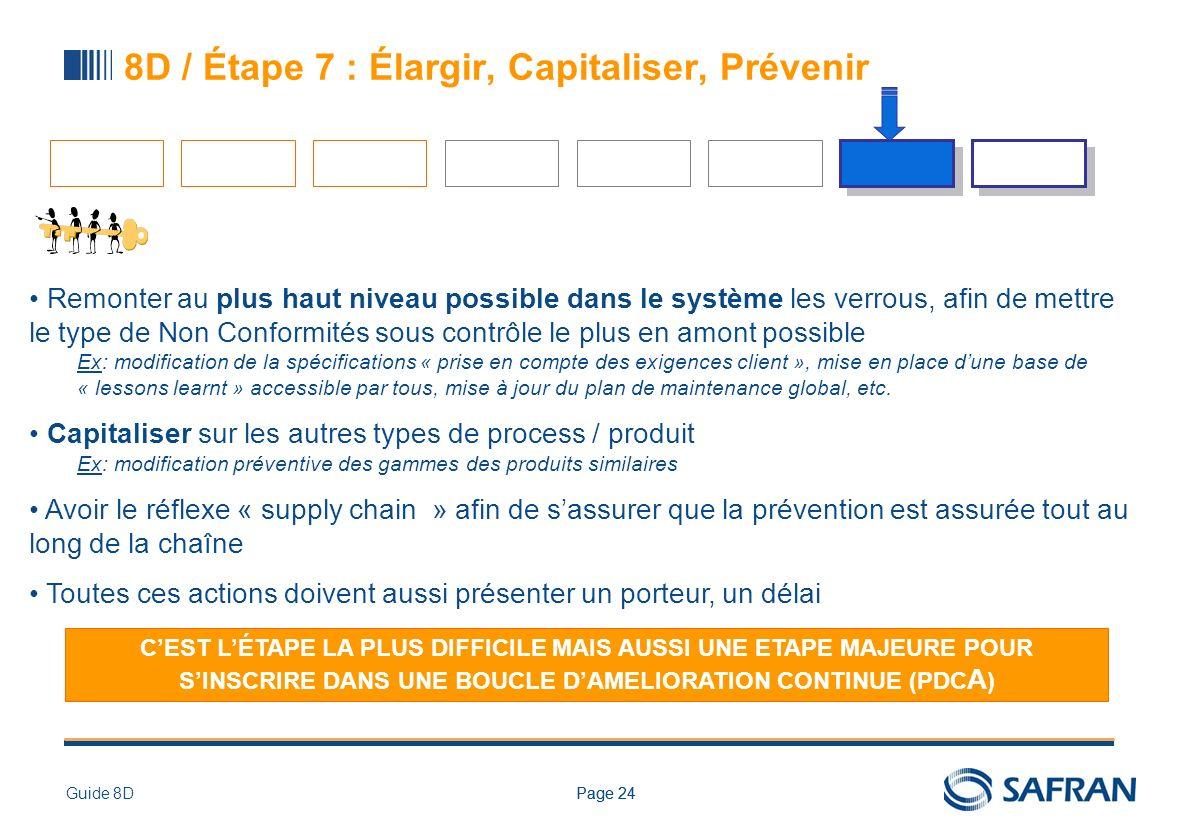 Page 24Guide 8DPage 24 8D / Étape 7 : Élargir, Capitaliser, Prévenir Remonter au plus haut niveau possible dans le système les verrous, afin de mettre