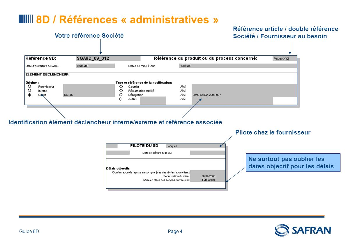 Page 4Guide 8DPage 4 8D / Références « administratives » Identification élément déclencheur interne/externe et référence associée Votre référence Soci