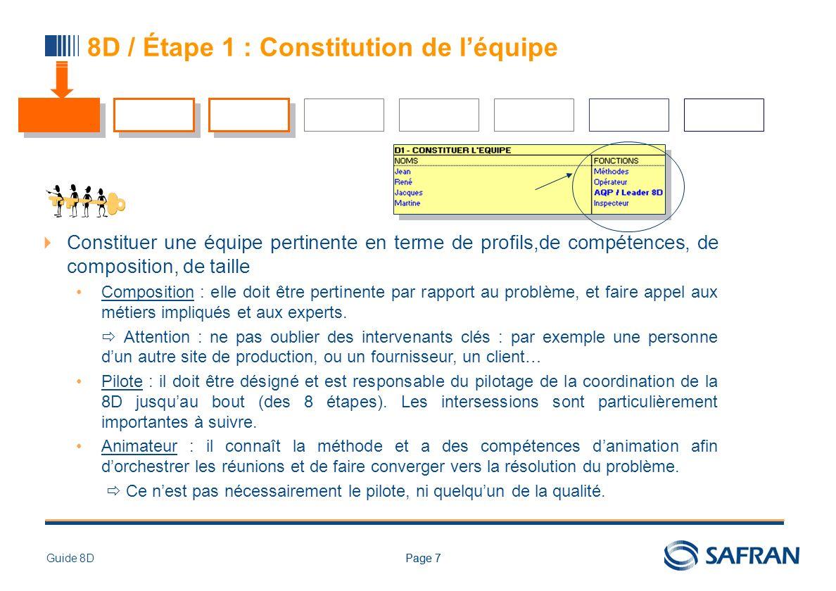 Page 7Guide 8DPage 7 Constituer une équipe pertinente en terme de profils,de compétences, de composition, de taille Composition : elle doit être perti
