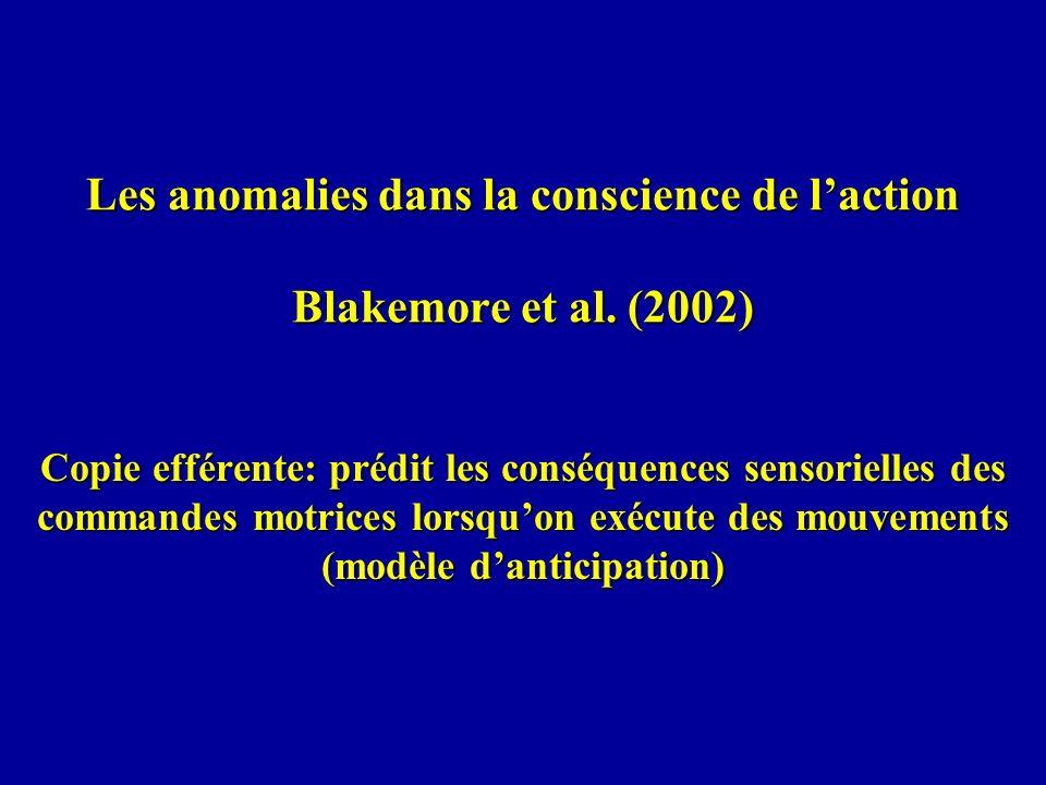 Les anomalies dans la conscience de laction Blakemore et al. (2002) Copie efférente: prédit les conséquences sensorielles des commandes motrices lorsq