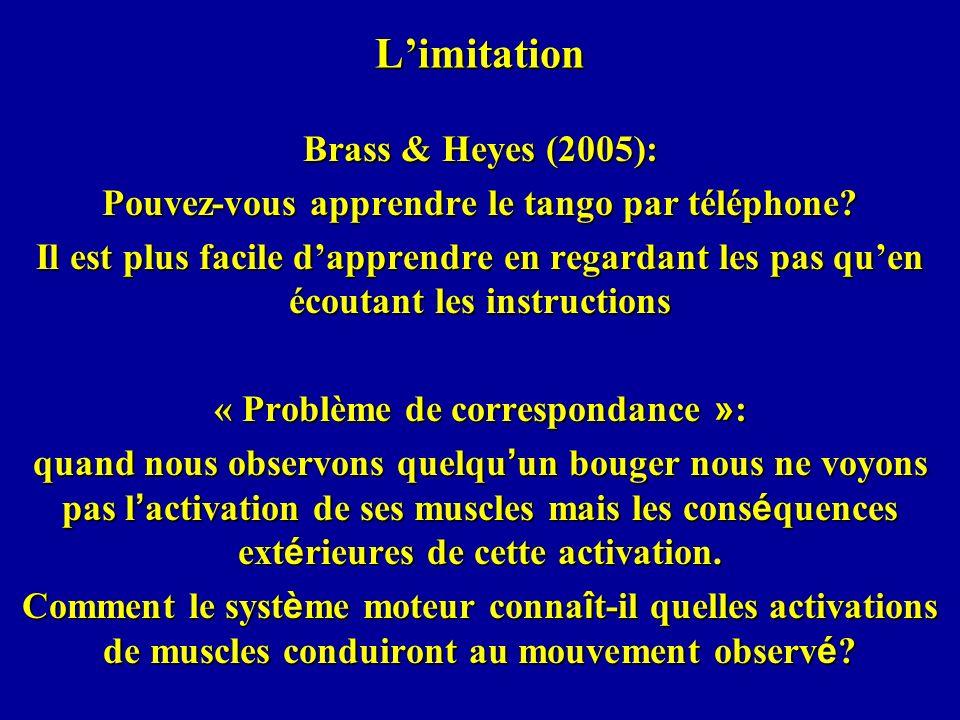 Limitation Brass & Heyes (2005): Pouvez-vous apprendre le tango par téléphone? Il est plus facile dapprendre en regardant les pas quen écoutant les in