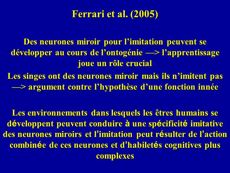 Ferrari et al. (2005) Des neurones miroir pour limitation peuvent se développer au cours de lontogénie > lapprentissage joue un rôle crucial Les singe