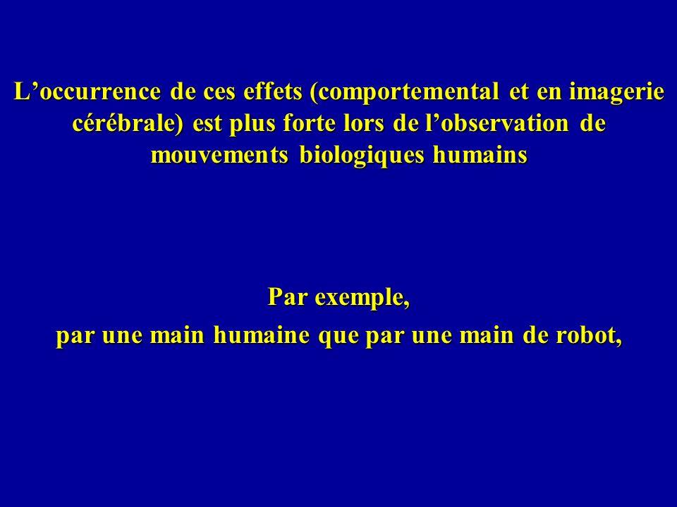 Loccurrence de ces effets (comportemental et en imagerie cérébrale) est plus forte lors de lobservation de mouvements biologiques humains Par exemple,
