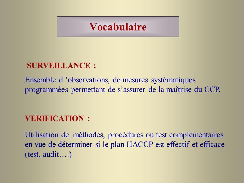 Vocabulaire SURVEILLANCE : VERIFICATION : Ensemble d observations, de mesures systématiques programmées permettant de sassurer de la maîtrise du CCP.
