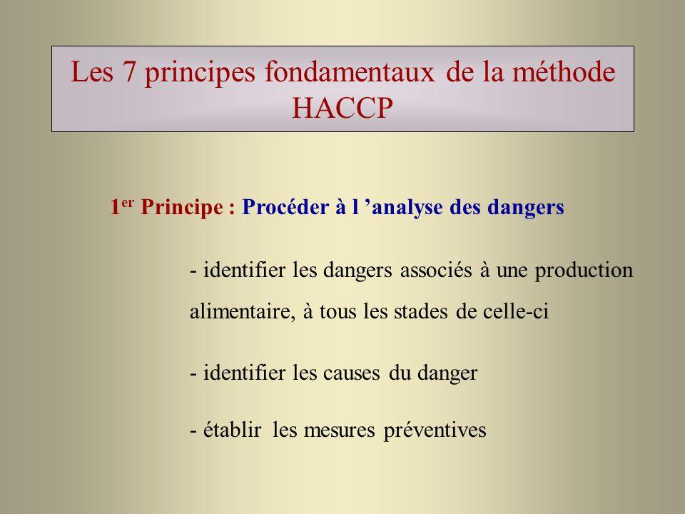 Les 7 principes fondamentaux de la méthode HACCP 1 er Principe : Procéder à l analyse des dangers - identifier les dangers associés à une production a