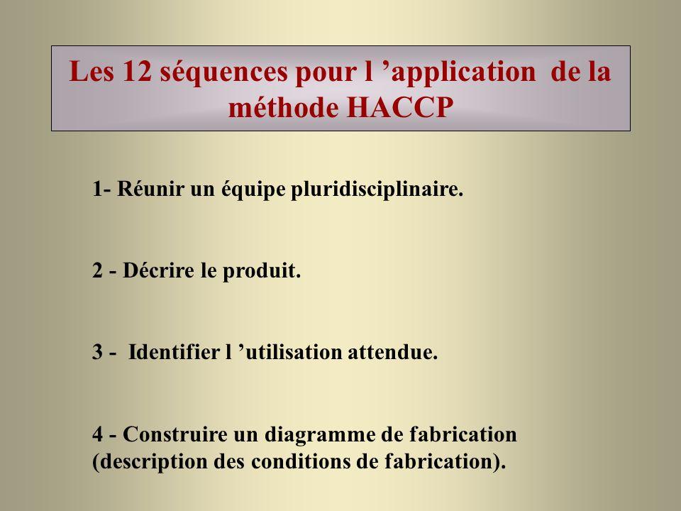 Les 12 séquences pour l application de la méthode HACCP 1- Réunir un équipe pluridisciplinaire. 2 - Décrire le produit. 3 - Identifier l utilisation a