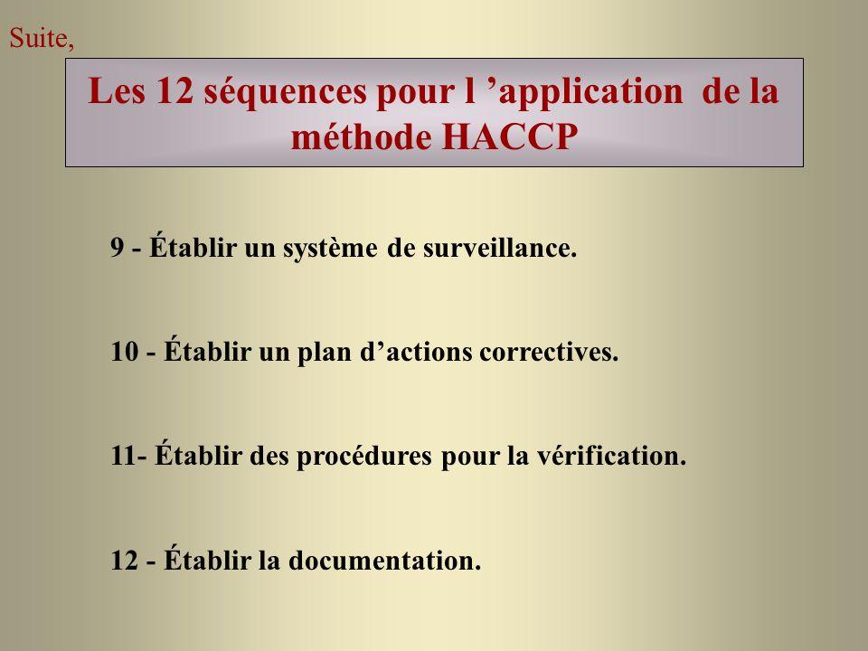 Les 12 séquences pour l application de la méthode HACCP 9 - Établir un système de surveillance. 10 - Établir un plan dactions correctives. 11- Établir
