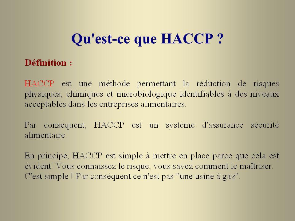 Qu'est-ce que HACCP ?